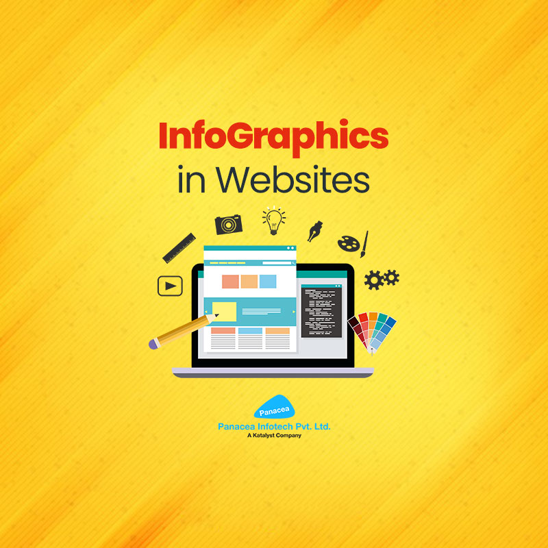 Info Graphics in Websites