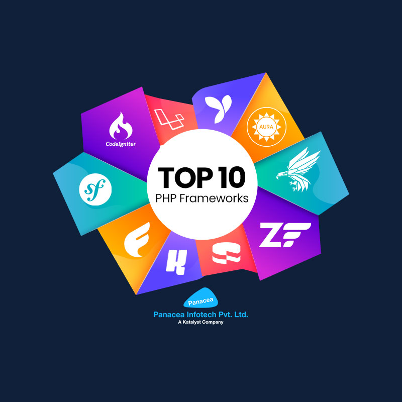 Top ten PHP Frameworks
