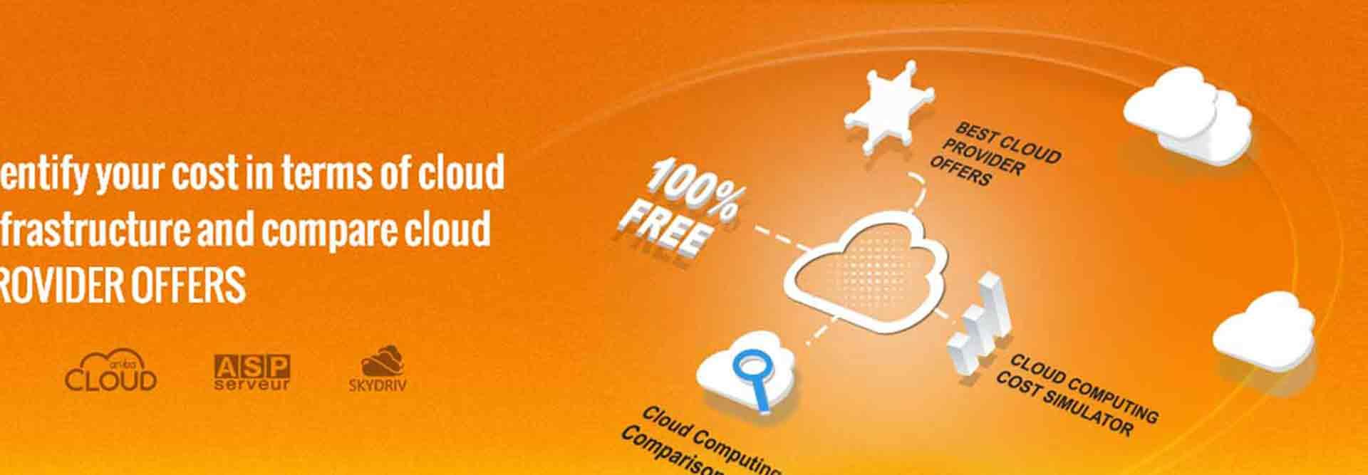 cloud-ban