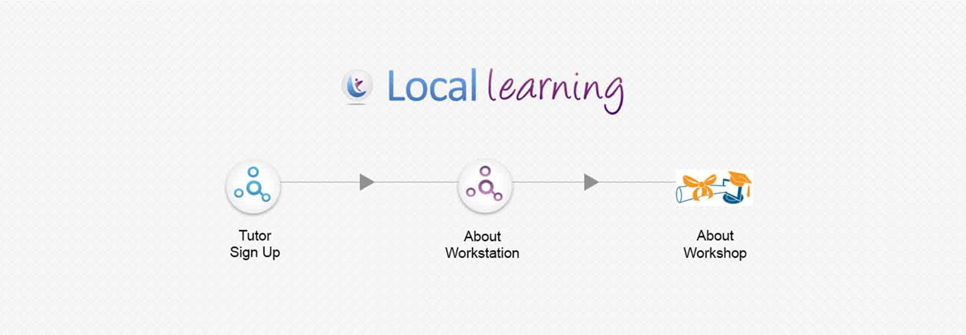 local-learn-ban