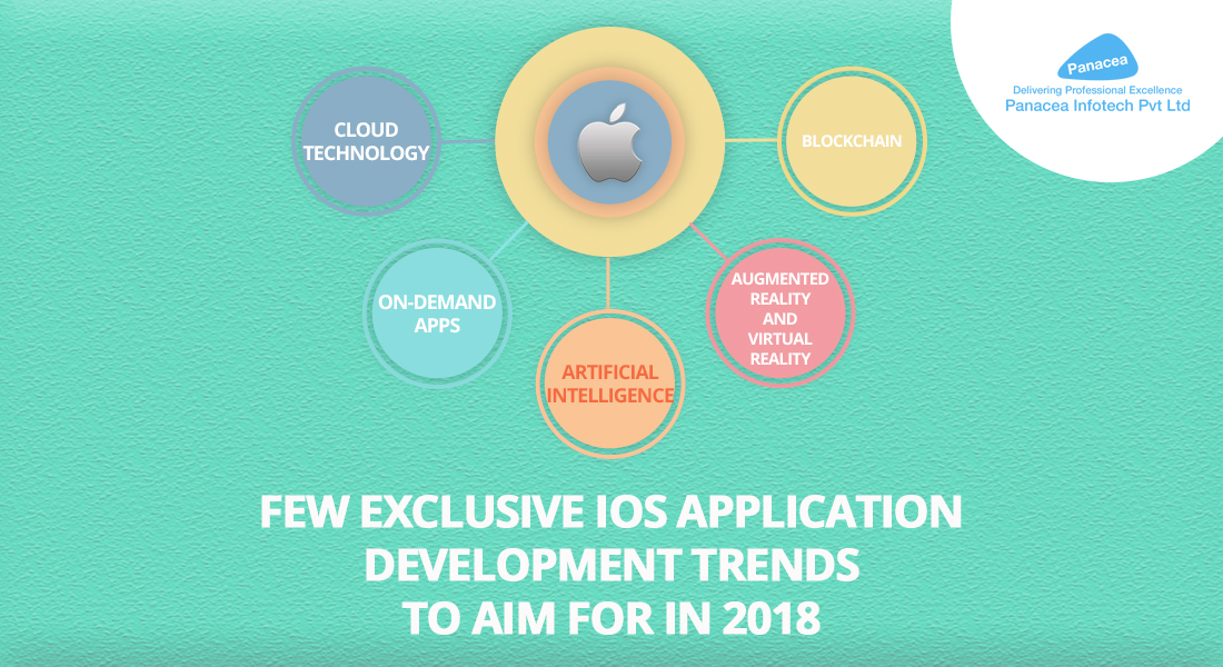 Few Exclusive iOS App Development Trends to Aim for in 2018