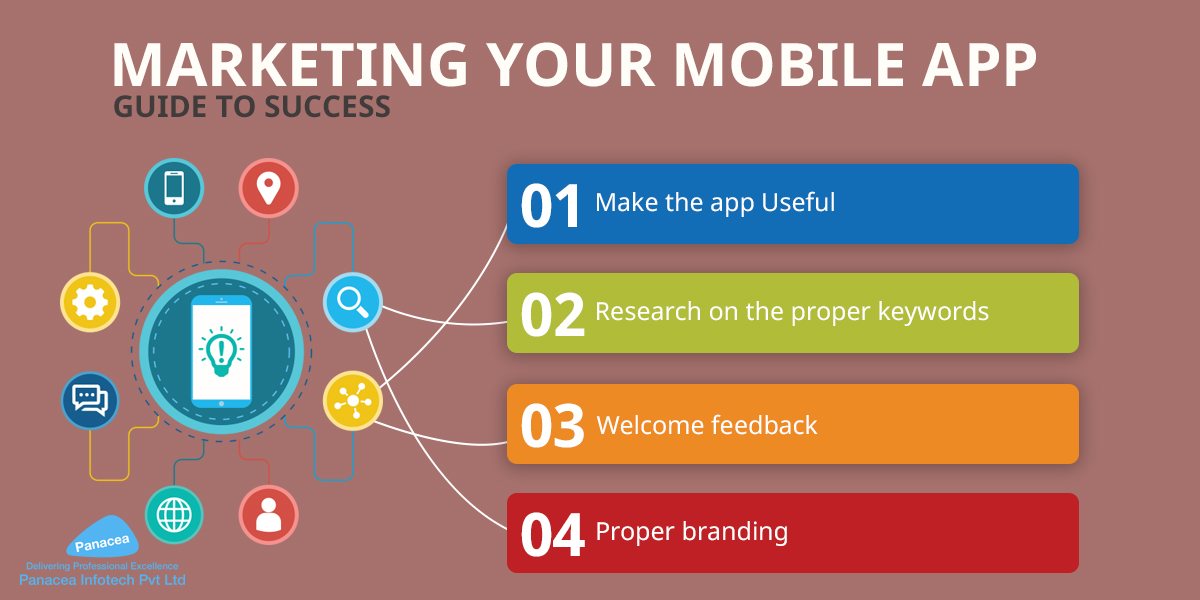 a compact guide to marketing your mobile app