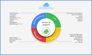 App Development Companies in USA