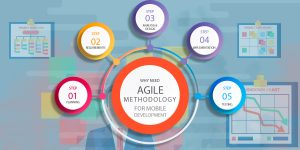 Why need Agile Methodology in mobile development