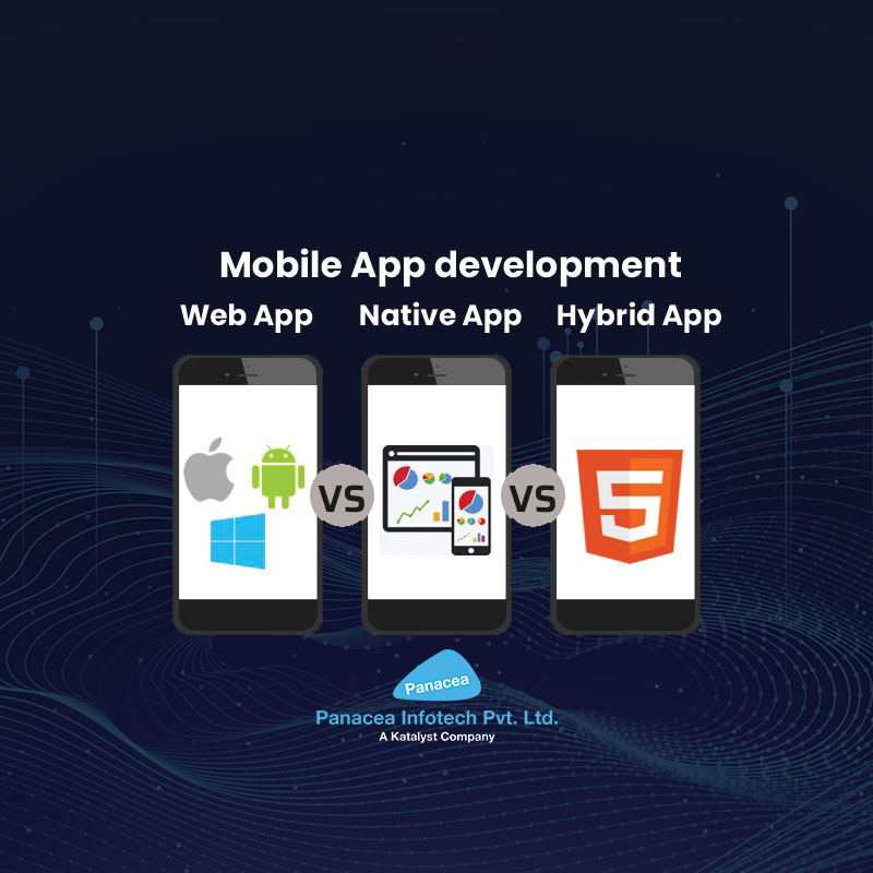 Mobile-App-development-Web-vs-Native-vs-Hybrid-App