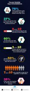 Panacea Infotech Infographics